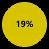 key stats-03